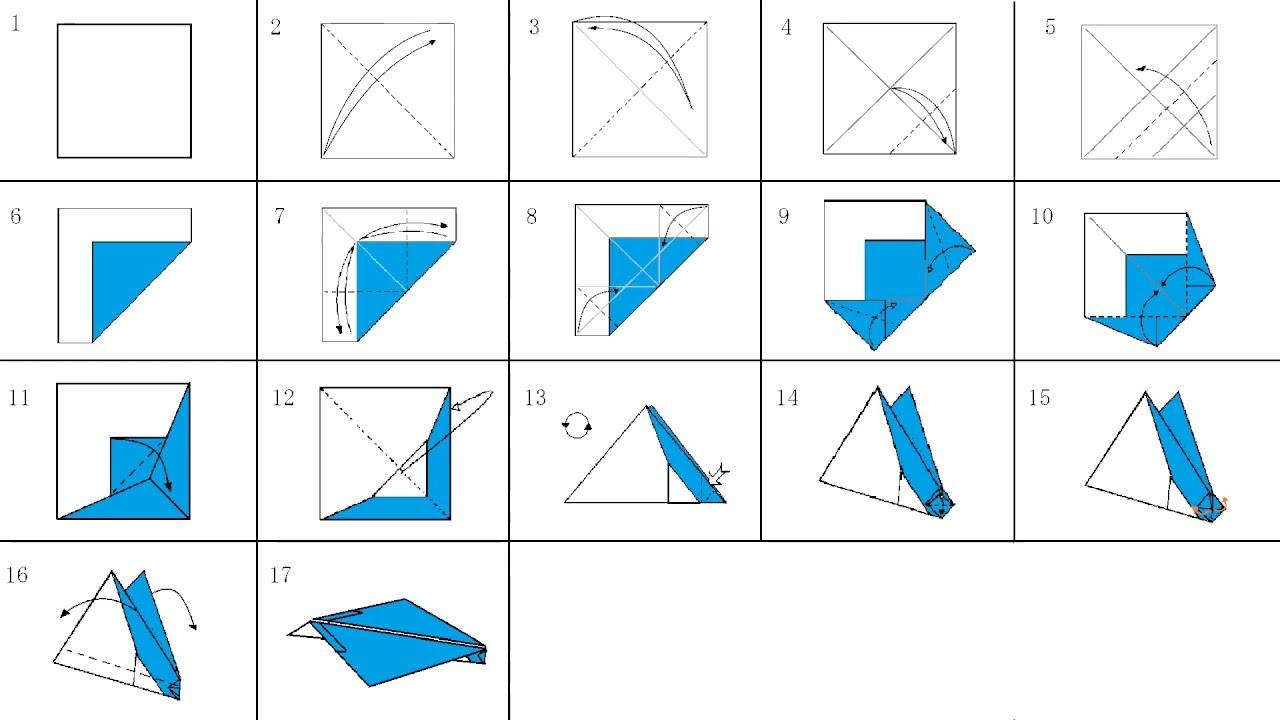 飛行機 紙 すごく 飛ぶ 紙飛行機の折り方まとめ!簡単でよく飛ぶ作り方を厳選!