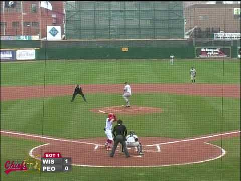 April 15, 2018 Game Two Highlights