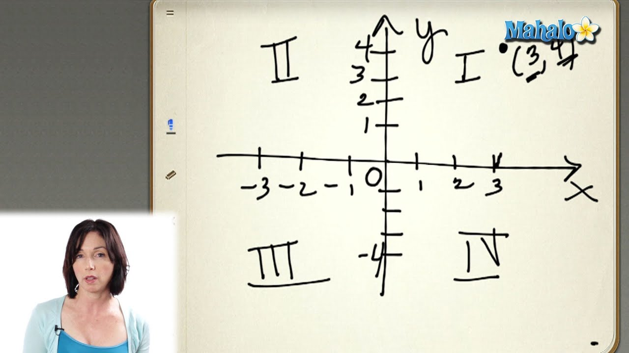 How To Graph On A Coordinate Plane Youtube Parts Of Diagram