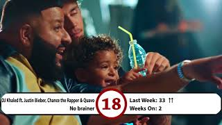 Billboard Hot 40 Pop Songs August 11, 2018  № 58