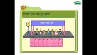 e-class | 2nd Maths | Chap#3 | Marathi Medium