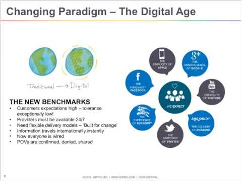 Digital Roadmap for the Utilities Industry