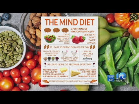 Healthy Habits: The Mind Diet