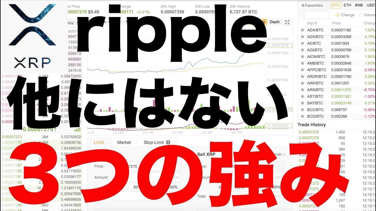 「ビットコインは、年に4倍になる」米アナリストが予想 | Business Insider Japan
