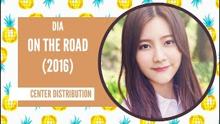 DIA - On the Road (2016): Center Distribution (Color Coded)