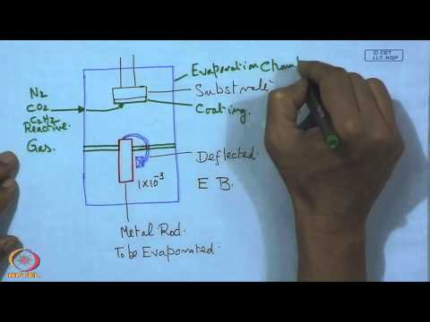 Mod-01 Lec-12 Reactive Evaporation Deposition