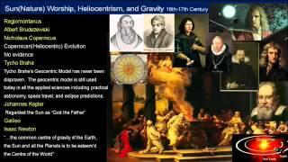 Heliocentrism - False Science