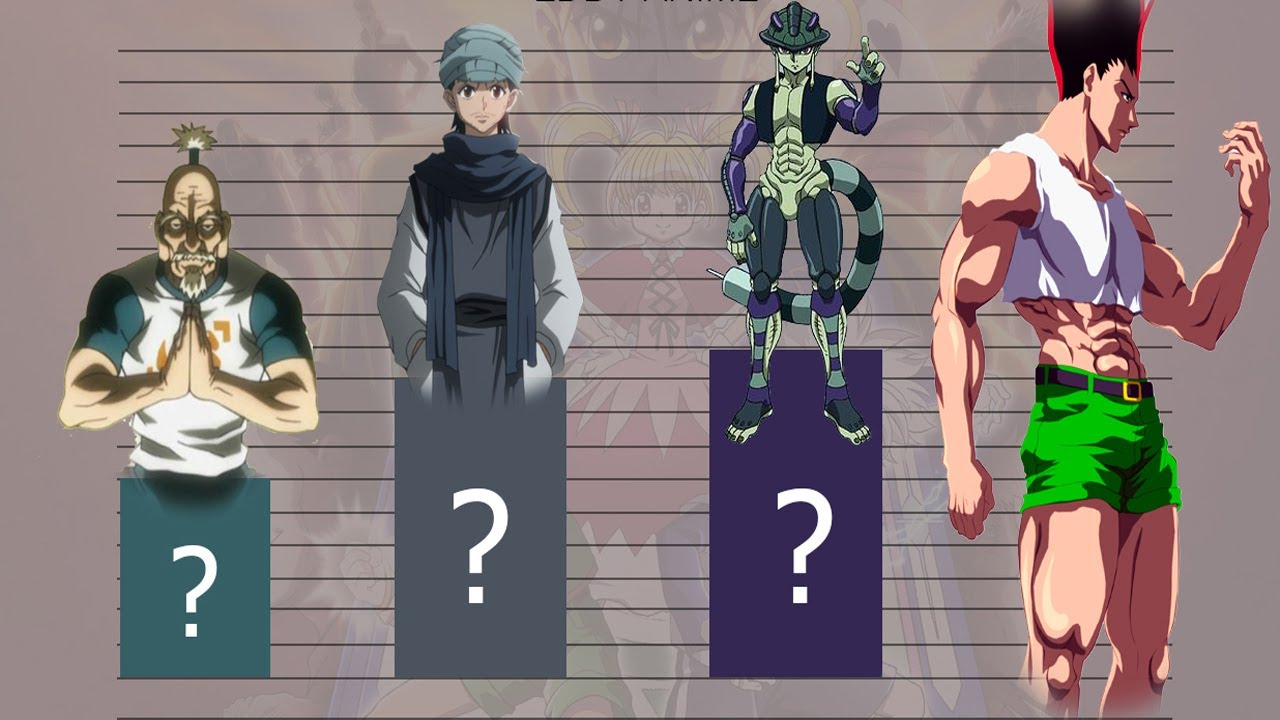 Hunter X Hunter   All Characters   All Arc - Power Level