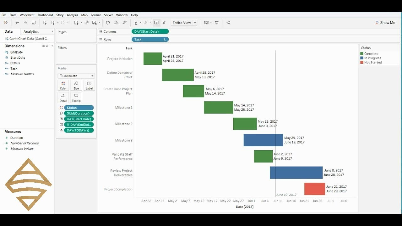 Create  gantt chart in tableau also youtube rh