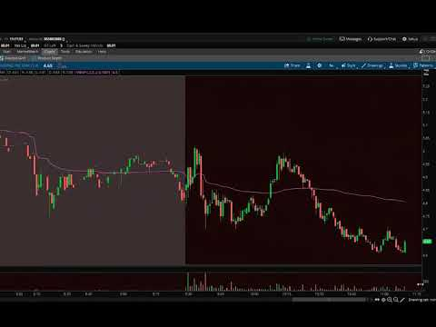 Trading GNC, KODK and the government shut down