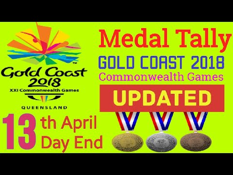 Medal Tally - Gold Coast Commonwealth Games 2018.
