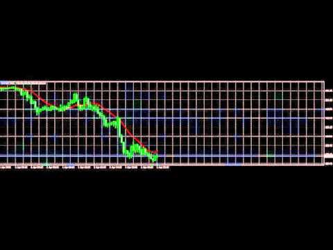 Abraham Hicks   Future Trading Stock Market How To Play The Market