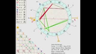Mercurio en la casa 1(Ascendente)