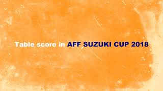 Result Table score in AFF SUZUKI CUP 2018