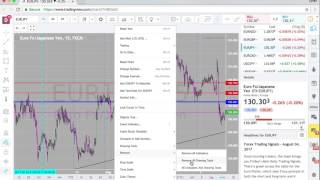 Forex - Spotting Market Manipulation before it happens!