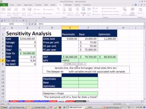 Excel Finance Class 89 Sensitivity Analysis For Cash Flow Npv