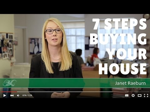 What do solicitors do when buying a house?