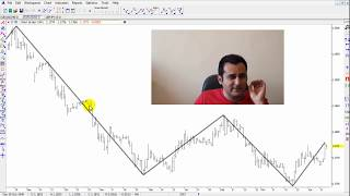 Learn a simple and Profitable Forex Strategy