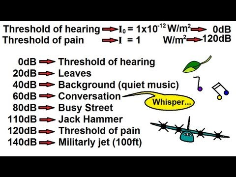 Physics - Mechanics: Sound and Sound Waves (8 of 47) Sound Intensity:  Decibels