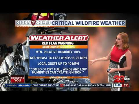 Air Quality Alert and Red Flag Warning for Kern County