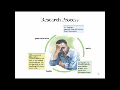 Lecture 2: Thinking Critically With Psychology