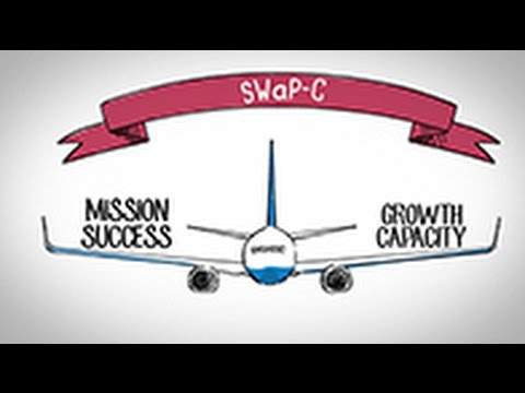 Boeing's Commercial Derivatives SWaP-C Advantage For The Air ...
