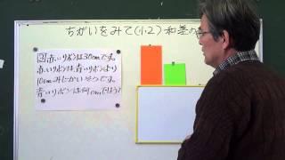 和差の方程式の問題がこの時期教科書に出てきます。にらめっこ図ボード...