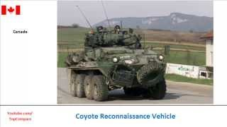 LAV III compared with Coyote Reconnaissance Vehicle, 8x8 armored fighting vehicles all specs