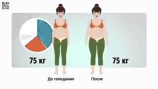 Как всегда быть в форме ? Почему одни толстеют , а другие худеют