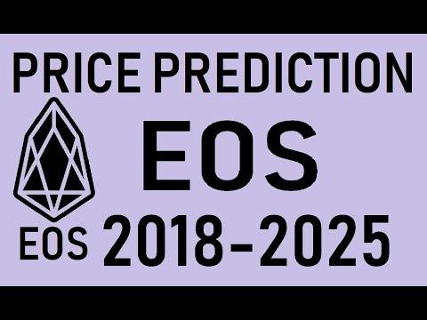 EOS PRICE PREDICTIONS 2018-2025