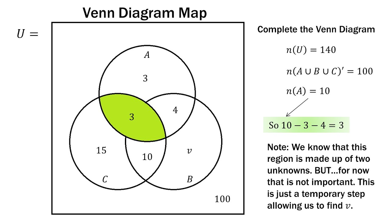 finite math venn diagram practice problems [ 1280 x 720 Pixel ]