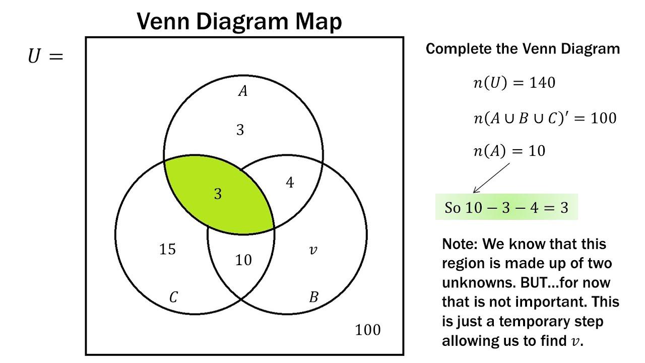 Finite Math: Venn Diagram Practice Problems  YouTube