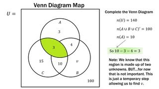 Finite Math: Venn Diagram Practice Problems