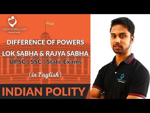 powers of rajya sabha and lok sabha