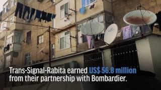 Bombardier's Azerbaijani Partner Has Chickens and Cows