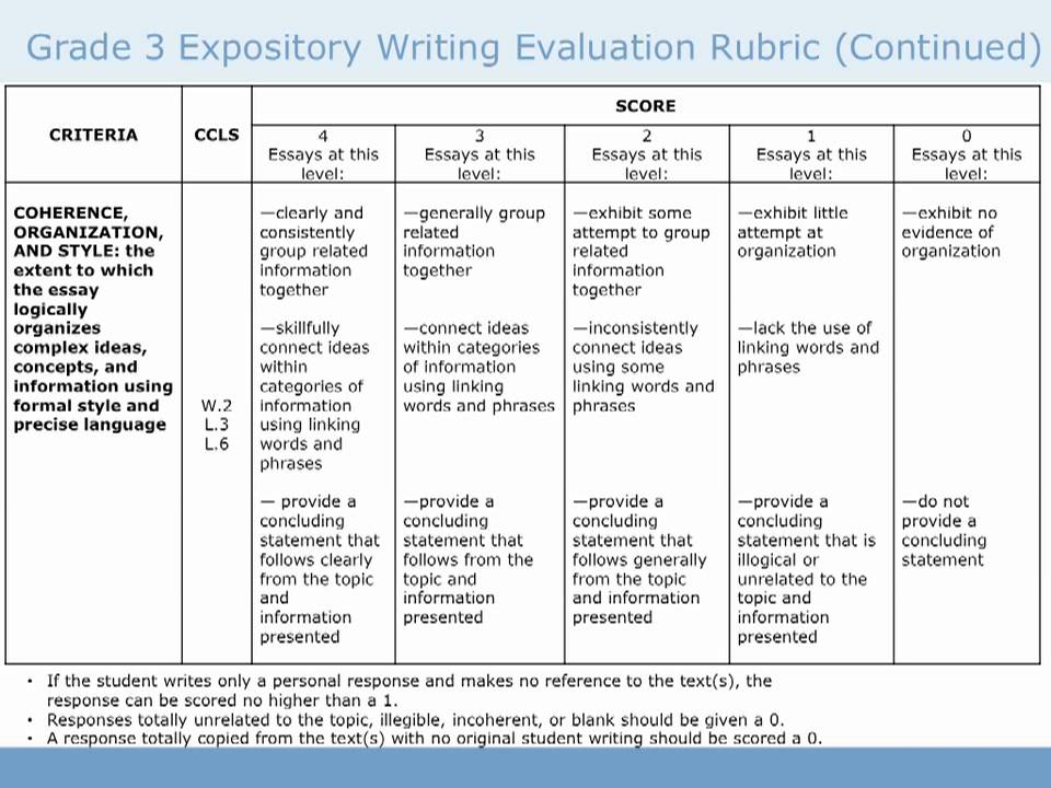 expository writing examples 5th grade