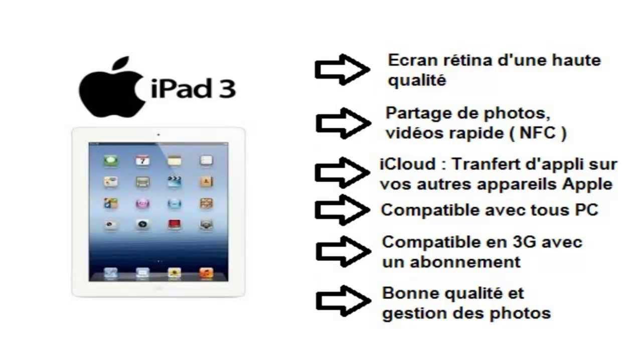 Quelle est la meilleure tablette comment bien choisir - Quelle est la meilleure tablette ...