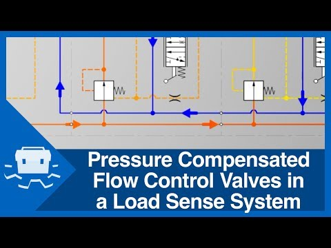 Pressure Compensated Flow Control Valves in a Load Sense System