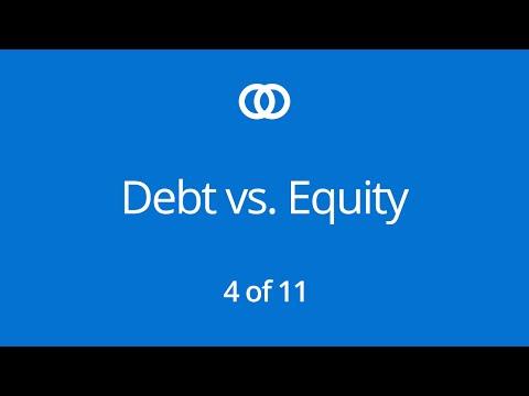 Understanding Debt vs Equity Financing (Part 4)
