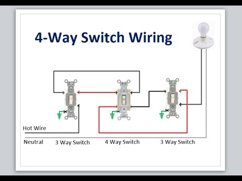 4-way switch wiring - youtube battery for a 4 way switch wiring diagram