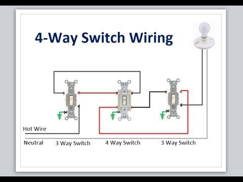 4-way switch wiring - YouTube
