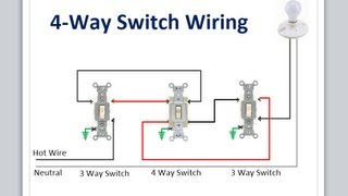 4-way switch wiring