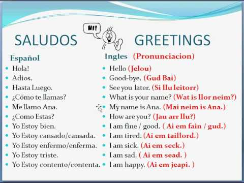 Verbo TO BE y Saludos - YouTube
