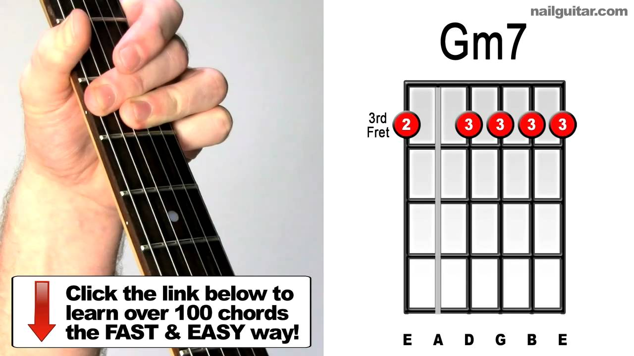 How to Play Gm7 - Sexy Minor Funk Chords For Electric Guitar - YouTube