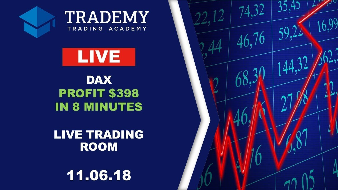 Live Trading Room 11 06 18 Profit Of 398 On Dax In 8 Minutes