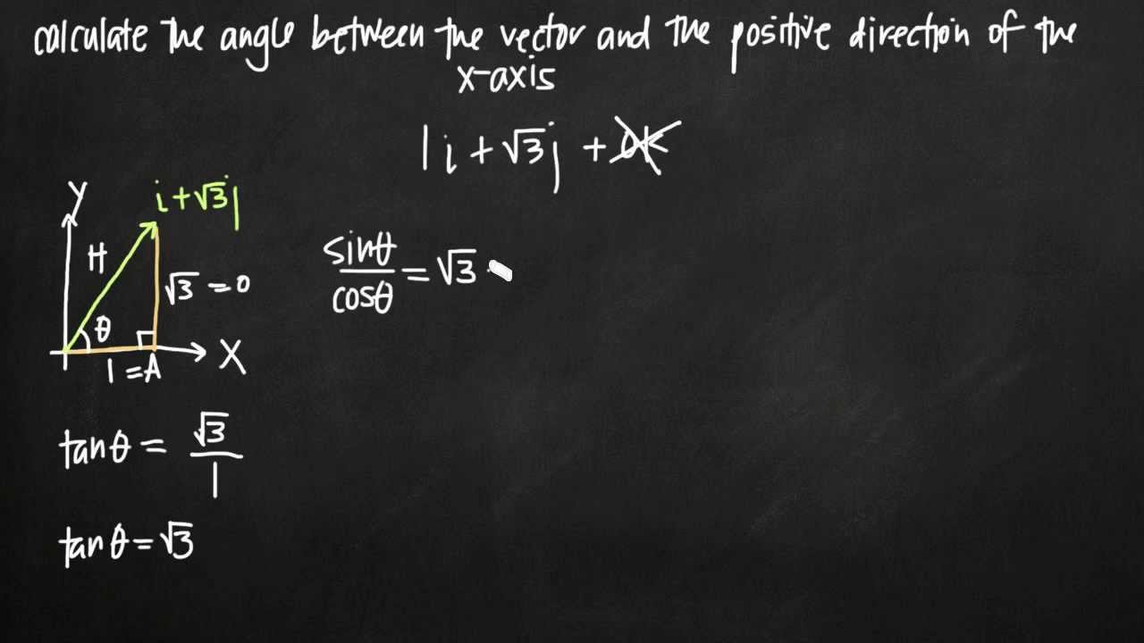 Angle between a vector and the x-axis (KristaKingMath)