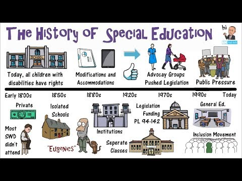 The History Special Education