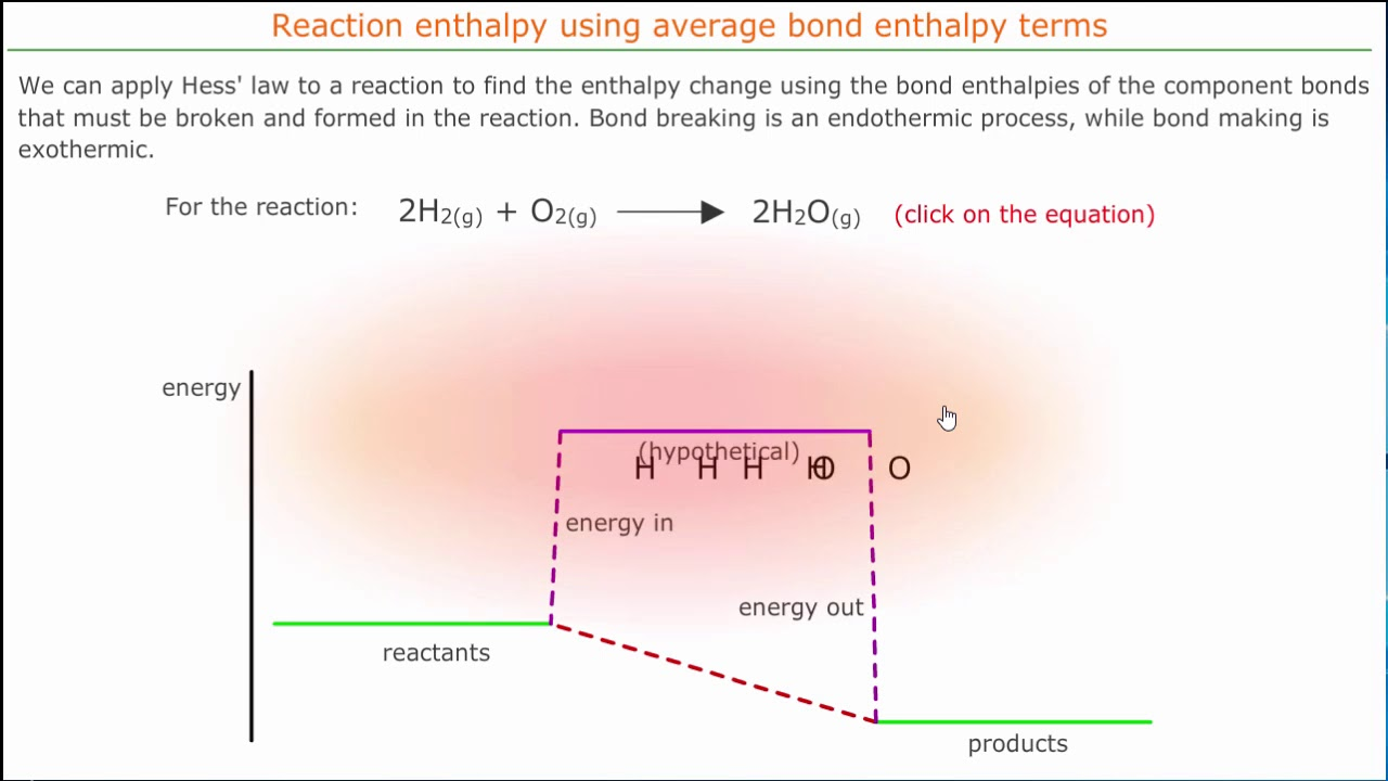 Bond energy and reaction enthalpy - YouTube