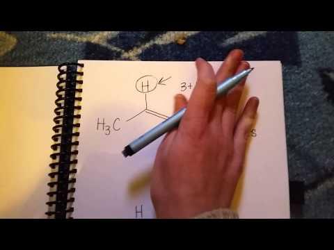 NMR splitting across a double bond