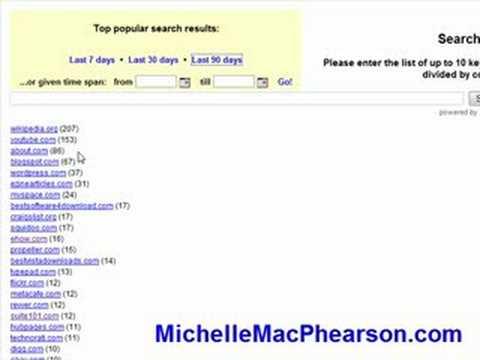 Top Ranking Social Media Sites